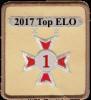 2017 Top ELO