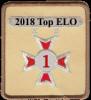 2018 Top ELO