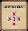 2019 Top ELO
