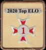 2020 Top ELO